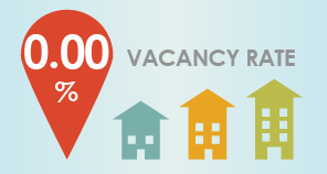 WHAT IS 'VACANCY RATE' AND WHY IS IT SO IMPORTANT??